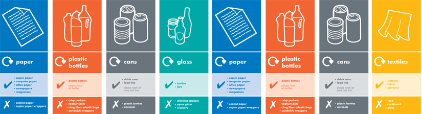 image about Recycle Labels Printable called MES Eire - Labelling Signage